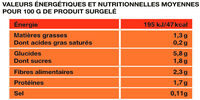 La poêlée celtique - Informations nutritionnelles - fr
