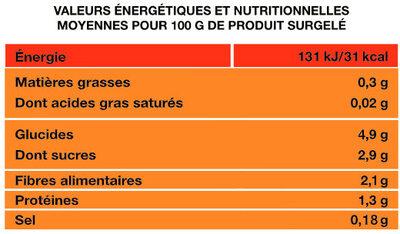 La Poêlée pour Poisson - Informations nutritionnelles - fr