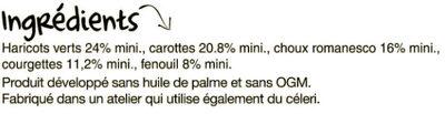 La poêlée aux 5 légumes - Ingredients - fr