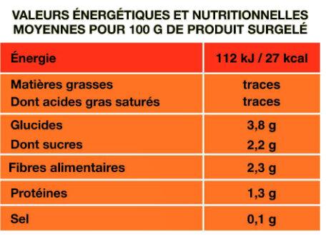 La poêlée aux 5 légumes - Nutrition facts - fr