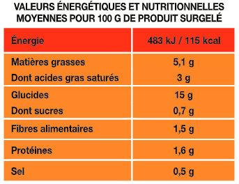 La Primeur de Bretagne - Informations nutritionnelles - fr