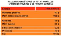 La poêlée pour poisson - Informations nutritionnelles