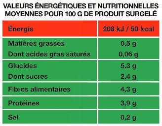 Les légumes verts - Nutrition facts - fr
