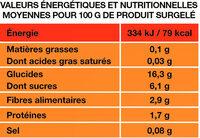 La patate douce - Informations nutritionnelles - fr