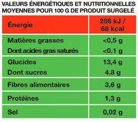 Le Panais - Informations nutritionnelles - fr