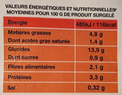 Poêlée Fermière - Nutrition facts - fr