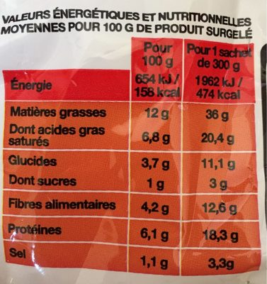 Saucisse fumée Pois et Carottes - Nutrition facts