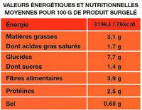 Les légumes à la Printanière - Informations nutritionnelles - fr