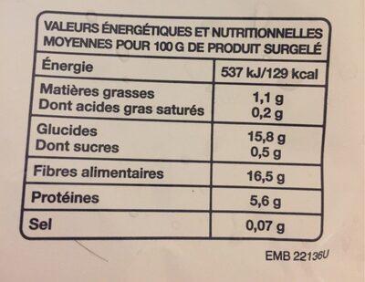 Le flageolet - Informations nutritionnelles - fr