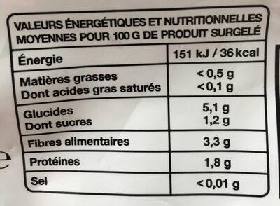 Duo haricots verts et beurre cuits - Informations nutritionnelles - fr
