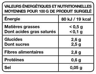 Duo de carottes rouges et jaunes - Informations nutritionnelles - fr