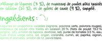 Mélange pour fajitas - Ingrédients - fr