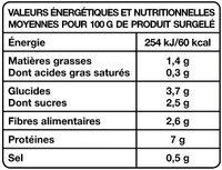 Mélange pour fajitas - Informations nutritionnelles