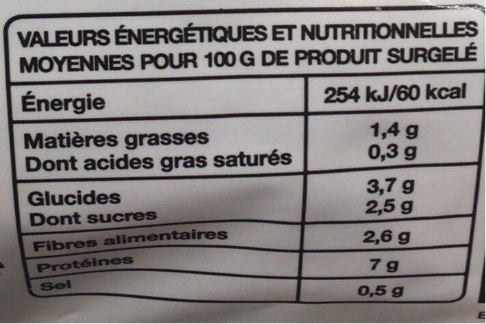 Mélange pour fajitas - Informations nutritionnelles - fr