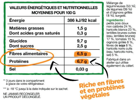 Plaisirs Veggie - Mélange légumineuses - Informations nutritionnelles - fr