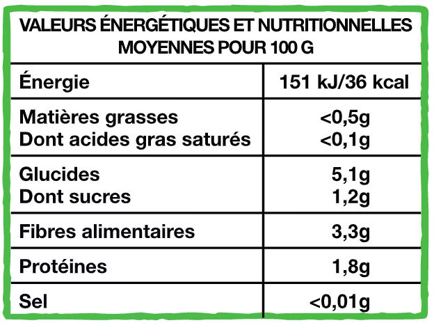 Haricots verts BIO - Nutrition facts - fr