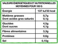 Carottes en rondelles succulentes Bio - Informations nutritionnelles - fr