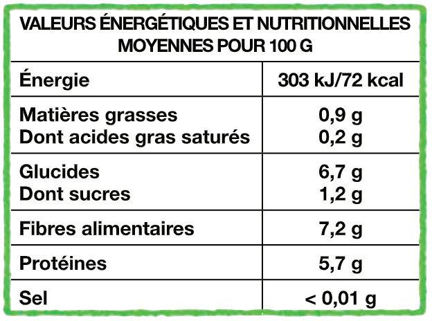 Petits pois fondants Bio - Informations nutritionnelles - fr