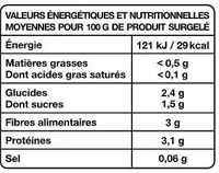 Le brocoli en fleurettes - Nutrition facts - fr