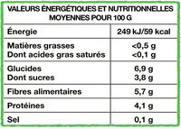 Petits Pois duo de carottes - Informations nutritionnelles - fr