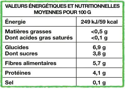 Petits Pois duo de carottes - Informations nutritionnelles