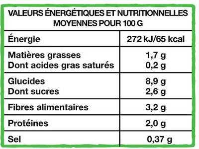 Poêlée à la Parisienne Bio - Informations nutritionnelles - fr
