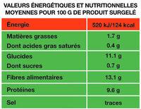 Haricots blancs demi secs - Informations nutritionnelles - fr