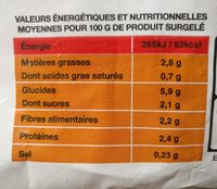 La Poêlée Bretonne - Informations nutritionnelles