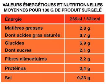 La Poêlée Bretonne - Informations nutritionnelles - fr