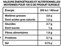 La poêlée Fromagère - Informations nutritionnelles - fr
