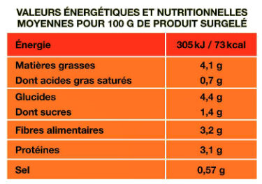 La poêlée à La Périgourdine - Informations nutritionnelles