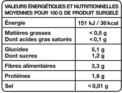 Duo haricots verts et beurre - Informations nutritionnelles