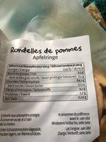 POMMES EN RONDELLES - Ingrédients