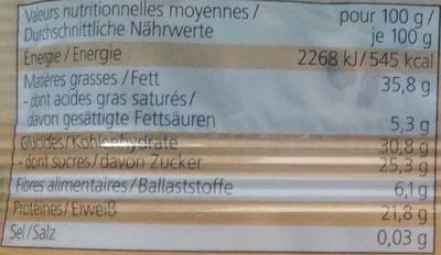 Barre mélange noix - Nutrition facts