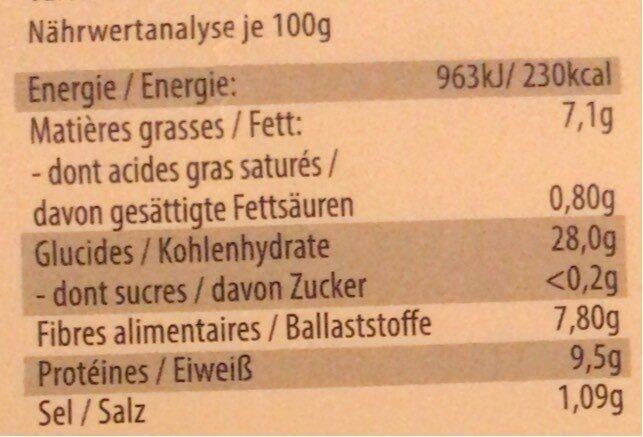 Pain Essene D'ete - Informations nutritionnelles - fr