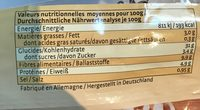 Pain aux graines de lin - Informations nutritionnelles - fr