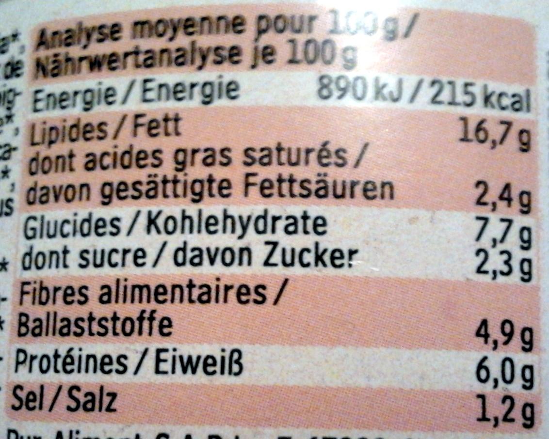 Pois chiches et huile de sésame - Informations nutritionnelles