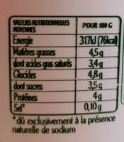 Faisselle - Voedingswaarden - fr