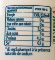 La Faisselle Rians 0% - Nutrition facts