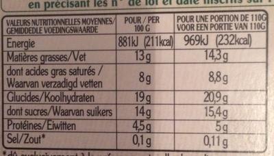 Le carré fondant au chocolat - Informations nutritionnelles