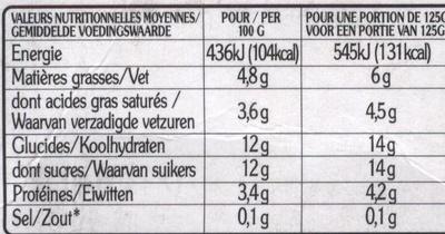 La Faisselle Coulis de Citron-Citron Vert - Voedingswaarden
