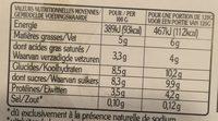 La Faisselle et son coulis de Framboises - Voedigswaarden