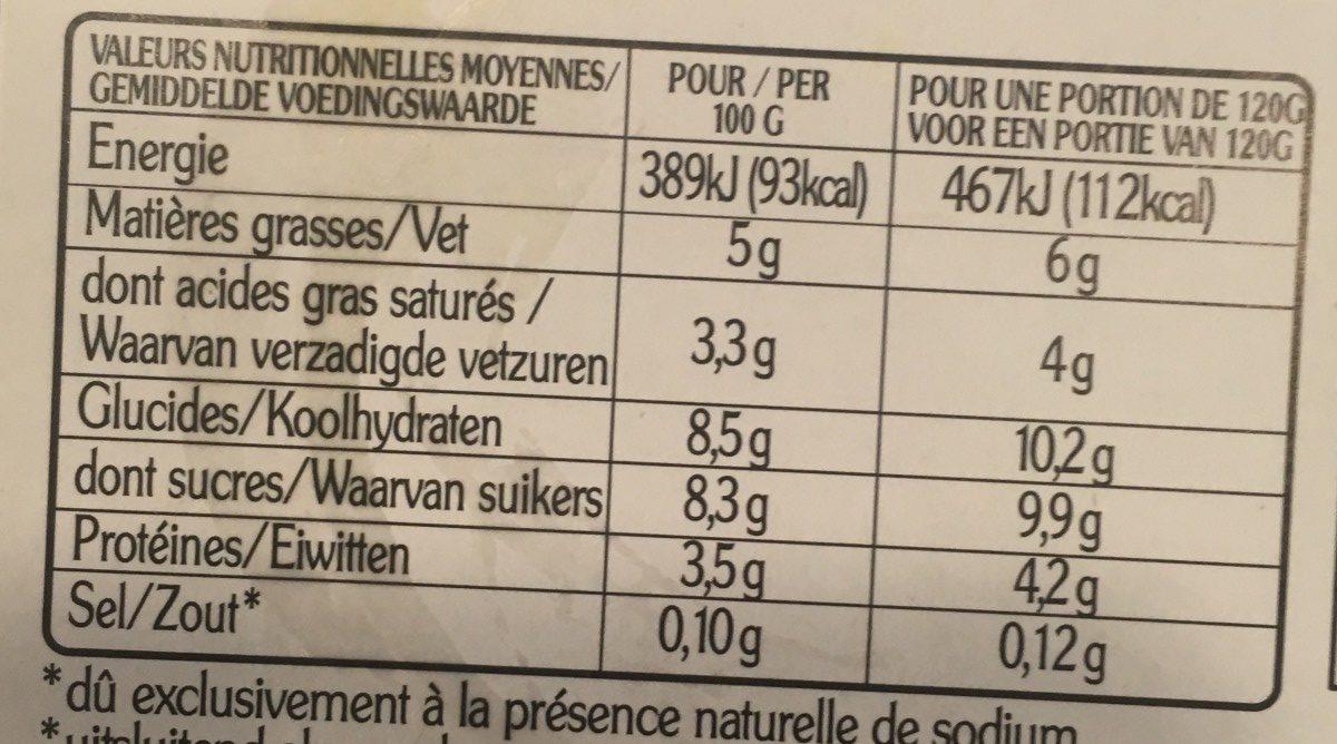 La Faisselle et son coulis de Framboises - Voedingswaarden - fr