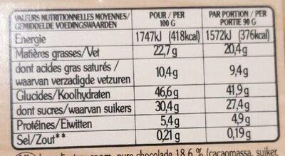 La tartelette au chocolat - Nutrition facts