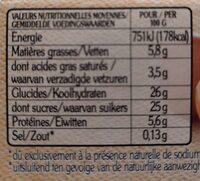 Crème Caramel au lait de brebis - Nutrition facts