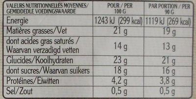 L'onctueux Caramel beurre salé - Informations nutritionnelles