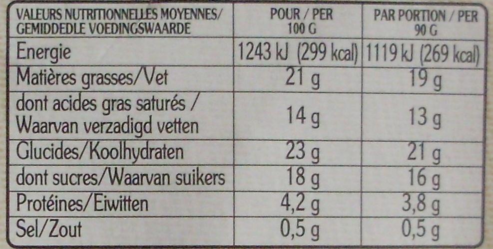 L'onctueux Caramel beurre salé - Voedigswaarden