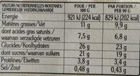L'onctueux Galettes sablées - Informations nutritionnelles