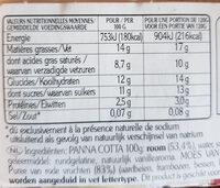 La Panna Cotta et son coulis 5 fruits rouges - Voedingswaarden - fr