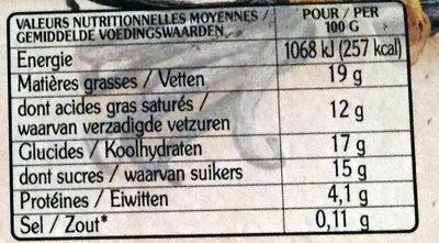 La crème brûlée - Informations nutritionnelles - fr